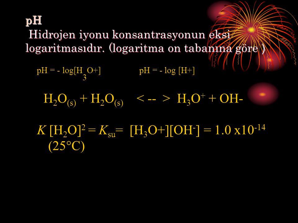 pH = - log[H3O+] pH = - log [H+]